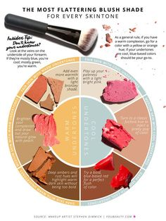 And use this chart to figure out what blush shade is most flattering for your skin tone. 19 Blush, Bronzer, And Highlighter Tips Every Beginner Should Know Beauty Secrets, Diy Beauty, Beauty Makeup, Eye Makeup, Beauty Hacks, Beauty Tips, Beauty Products, Drugstore Beauty, Drugstore Foundation