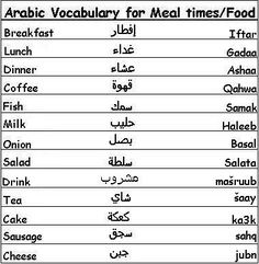 Arabic Vocabulary Words for Meal Times and Food - Learn Arabic