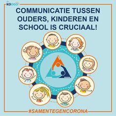 Communicatie tussen ouders, kinderen en school is cruciaal! Diagram, Chart, School