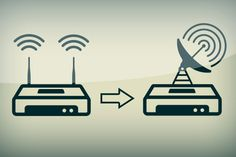 Increase Wi-Fi signal with small charge.