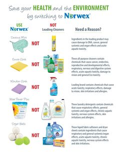 To comply with Norwex Policies, for comparisons that include brand names and images you must BLUR the image and remove the Brand Name to use the content. Shop Norwex at www.amandaskinkle.norwex.biz