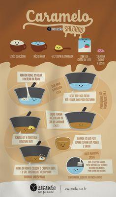 Receita ilustrada de Caramelo salgado. Aprenda de maneira simples, como preparar esse doce. Ingredientes: açúcar, água, manteiga, creme de leite e sal rosa                                                                                                                                                                                 Mais