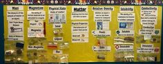 Science TEKS Physikalische Eigenschaften Source by Classroom Word Wall, Classroom Ideas, Physical Properties Of Matter, Interactive Word Wall, Sensory Words, Einstein, Science Anchor Charts, Science Activities, Science Ideas