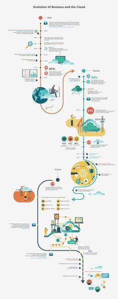 awesome illustration, infographic, advertising illustration...