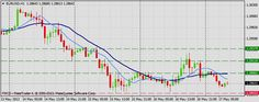 Forex Technical & Market Analysis FXCC May 17 2013 - Expert Trading Community - Traddr™