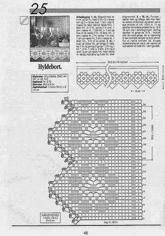Letras e Artes da Lalá: Barrados de crochê (encontrados no pinterest.com, desconheço autoria)