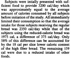 Does a diet high in refined wheat bread make people hungry, fat, diabetic, and prone to cardiovascular disease, as claimed by some authors?