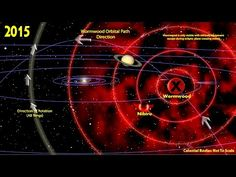 NIBIRU PLANET X ~ The BEST EVIDENCE to DATE ~ MAY 2015 URGENT UPDATE! - YouTube