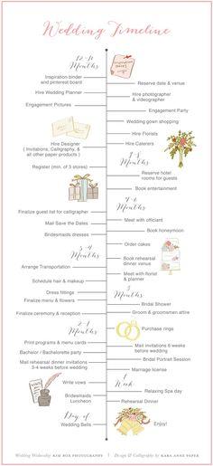 Wedding Wednesday / Wedding Timeline