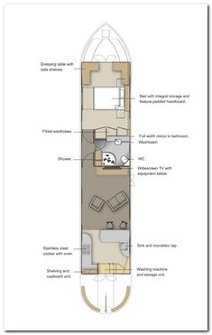 My Boat Plans - The Richmond Widebeam Metrofloat Canal Boat Floor Plans Barge Interior, Interior Ideas, Canal Boat Interior, Narrowboat Interiors, Dutch Barge, Living On A Boat, Diy Boat, Floating House, Floating Boat