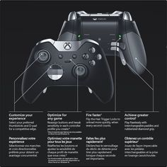$149 Xbox One Elite Controler