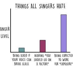 11 Charts That Are Way Too Real For Singers