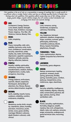 127 Best Spiritual meaning of colors images in 2019 | Color