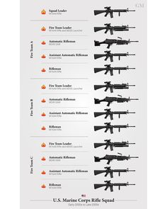 📥 Comment what you want to see next! This print is available at the link in my bio! - 🇺🇸 Here we have the layout of the U. Military Girlfriend, Military Love, Military Veterans, Military Personnel, Military Weapons, Weapons Guns, Military Art, Military History, Military Spouse