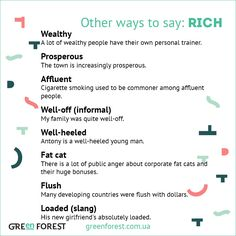 Synonyms to the word RICH. Other ways to say RICH. Синонимы к английскому слову RICH.