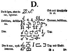 D – SIGILS | Dictionary of Occult - Dictionnaire des symboles