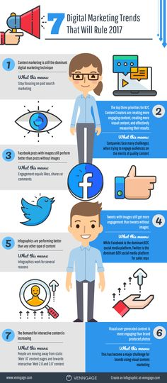 Infographic: Digital Marketing Trends
