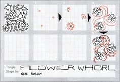 http://perfectly4med.co.uk  flower whorl
