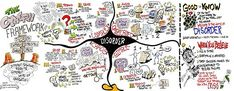 Cynefin framework - Wikipedia