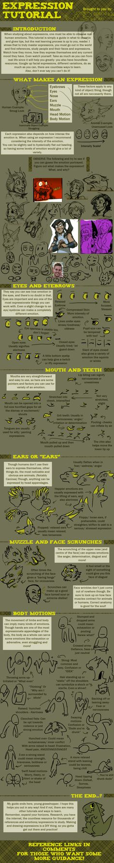 Probably one of the best tutorials for dealing with expressions when drawing. Created by Chiricho on #deviantART