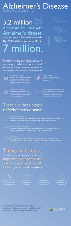 Learn what to watch for and how to manage the other symptoms of Alzheimer's disease. Can brain games really give you a boost? Does your diet affect your recall? Something as simple as taking a drug that costs pennies a day could one day reduce your risk of Alzheimer's disease.