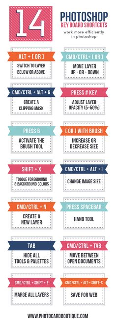 14 Photoshop Shortcuts #infographic