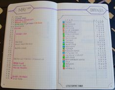 setting up bullet journal - Google Search