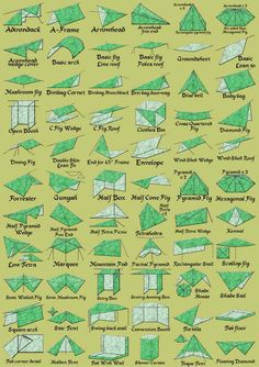 66 forskellige måder at lave shelter eller ly, ud af en presenning. Det er da sejt!
