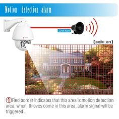 2017 1080P IP ptz 2.0MP camera POE  Security Camera 20X Optical Motorized Zoom Outdoor Speed Dome HD surveillance camera system