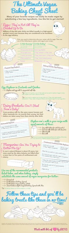 Baking cheat sheet by PETA, found here: http://www.onegreenplanet.org/news/vegan-baking-cheat-sheet/