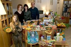 A Week of Groceries In Different Countries [Pictures] Compare & Contrast activity for students