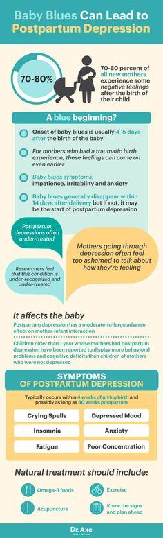 Postpartum depression symptoms - Dr. Axe http://www.draxe.com #health #holistic #natural