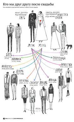 Галерея: Занимательная инфографика - Инфографика
