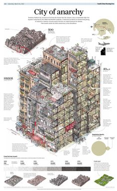 Kowloon Walled City / 九龍城砦