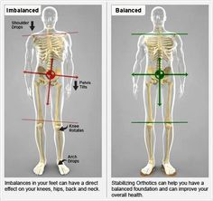 Posture makes a difference.