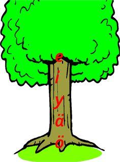 montessorimaterial - Blogg, Montessori, Barn, Education, School, Inspiration, Grammar, Biblical Inspiration, Converted Barn