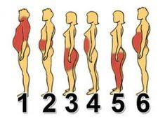 Nézd meg hol van rajtad felesleg és megmondjuk hogy szabadulj meg tőle! Lose Fat, Lose Belly Fat, Lose Weight, Slimming World Chocolate Cake, Burn Stomach Fat, Belly Fat Burner, Quick Weight Loss Tips, Stubborn Belly Fat, Fat Loss Diet