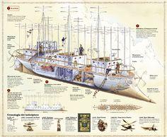 The Albatros—Jules Verne's machines by Emilio Amade, via Behance