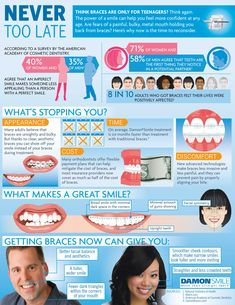Adult orthodontics can give you a smile that improves your whole life, from your dental internet marketing company, Smile Savvy.