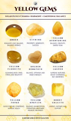 crystal meanings Top Yellow Gems and their properties Amber Chakra Crystals, Crystals Minerals, Gems And Minerals, Crystals And Gemstones, Stones And Crystals, Gem Stones, Pink Gemstones, Crystal Healing Stones, Amber Crystal