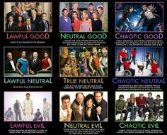 D Alignments as related to sitcoms