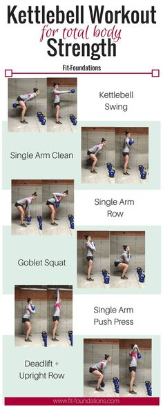 Kettlebell Total Body Strength Workout | Posted By: CustomWeightLossProgram.com