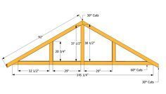 Truss Patterns | Large Shed Roof Plans