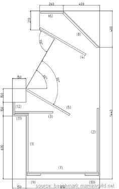 Plans For Sales Plan For Arcade Cabinet Wooden Diy PDF Download
