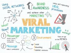 How to MULTIPLY your Traffic & Sales TODAY using my NEW Viral Traffic Multiplier Method: https://www.youtube.com/watch?v=LHjYDgid2Xo [Free Training]