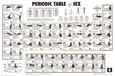 Periodic Table of SEX Reference Chart Poster 36 x Periodic Table Poster, Dorm Posters, Sports Posters, Music Posters, Wood Poster Frames, Collage Picture Frames, College Humor, The More You Know, Names