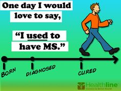 multiple sclerosis sayings | Inspiring Multiples Sclerosis Quotes & Sayings