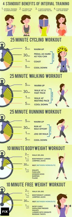 The Ultimate Guide to Interval Training - Only have 10-20 minutes a day to exercise, try this high intensity workout to burn fat. #exercise