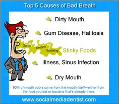 Top 5 causes of bad breath.