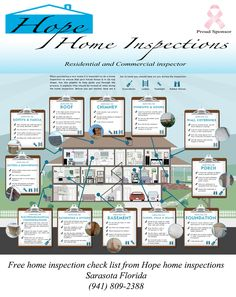 Home inspection check list. If your buying or selling a house, I recommend hiring a licensed home inspector. But if you  want heres a free check list for you to get started.